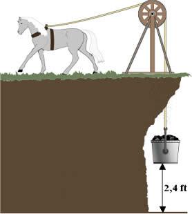 Cavalo puxando 150 lb à razão de 2,4 pés por segundo