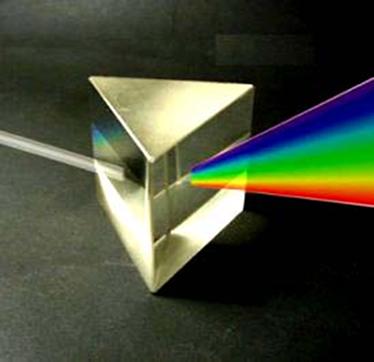 Luz sendo desviada no interior do prisma de reflexão total e a dispersão da luz branca
