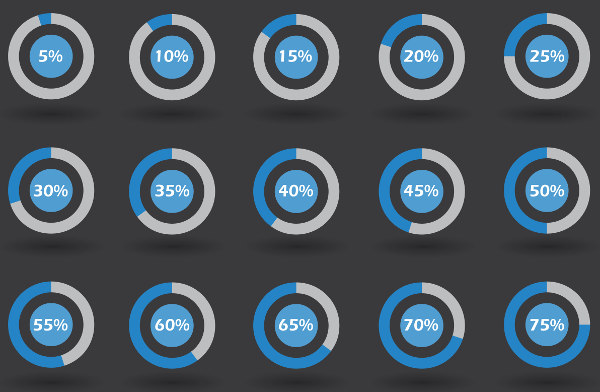 Progressão geométrica de razão 5%