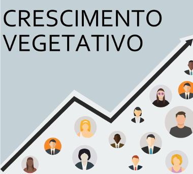 O crescimento vegetativo é um dado estatístico sobre as populações