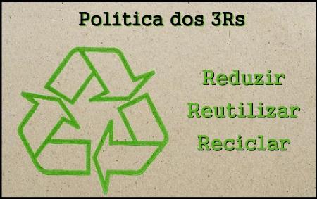 A política dos 3Rs: reduzir, reutilizar e reciclar
