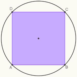 É possível encontrar algumas medidas do quadrado cujos vértices são pontos de uma circunferência