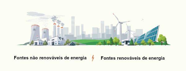 Fontes não renováveis e fontes renováveis de energia correspondem aos recursos energéticos provenientes da natureza que compõem a matriz energética mu