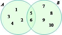 Introduo ao estudo dos conjuntos alunos online teoria de conjuntos ccuart Choice Image