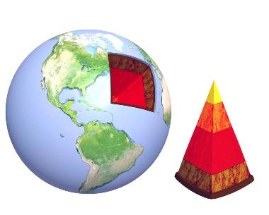 A Terra é formada por várias camadas internas
