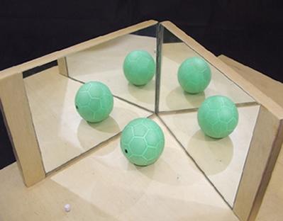 Imagens de um objeto formadas entre dois espelhos planos