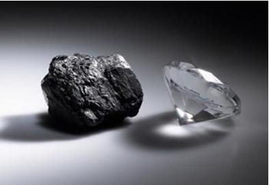Dentre os alótropos do carbono, o grafite é mais estável que o diamante, assim, sua entalpia-padrão é igual a zero