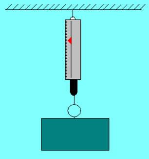 Dinamômetro instalado num fio