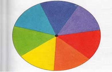 Cores do arco-íris em um disco de Newton