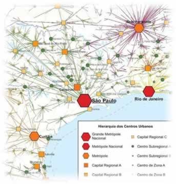 Estrutura da hierarquia urbana e as redes de influência brasileira
