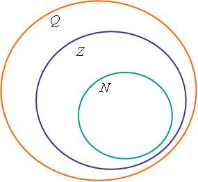 Conjunto dos nmeros racionais o x y da matemtica conjunto dos nmeros racionais ccuart Images