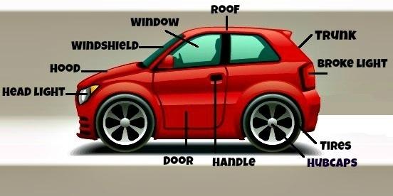 Conhecer os nomes dados às partes do carro na língua inglesa já é um grande acréscimo ao vocabulário!