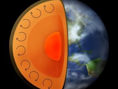 As correntes de convecção agem abaixo da crosta terrestre