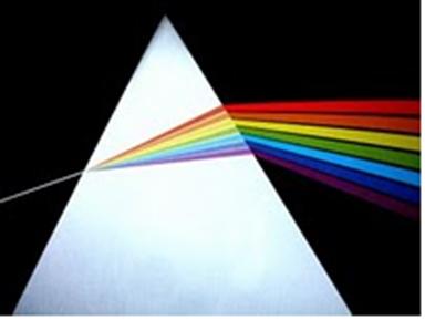 Nos prismas ocorrem duas refrações com desvio angular, uma em cada face.