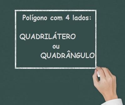 Os polígonos podem ser classificados em relação ao número de lados