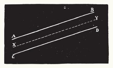 Três segmentos de reta, isto é, uma pequena fração de uma reta e possuem início e fim