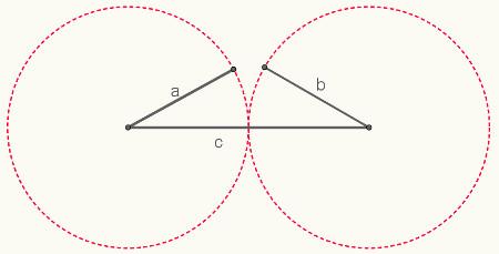 Condição de existência de um triângulo ou desigualdade triangular