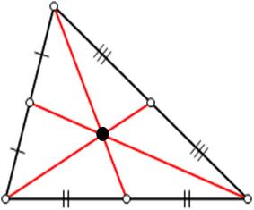 O baricentro é formado pelo encontro de três cevianas chamadas medianas.