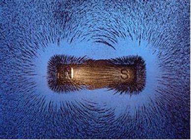 Representação do campo magnético de um ímã através de limalhas de ferro.