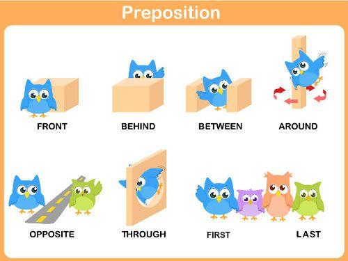 Preposições: Front, Behind, Between, Around, Opposite etc