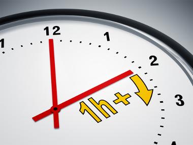 Durante o horário de verão, os relógios são adiantados em uma hora.