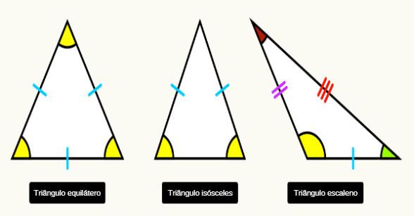 Os triângulos são figuras geométricas que podem ser classificadas de acordo com as medidas de seus lados e seus ângulos