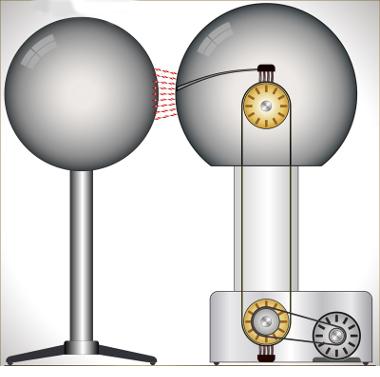 Gerador Van der Graaf utilizado para produzir altas voltagens