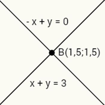 Ponto B de intersecção entre duas retas