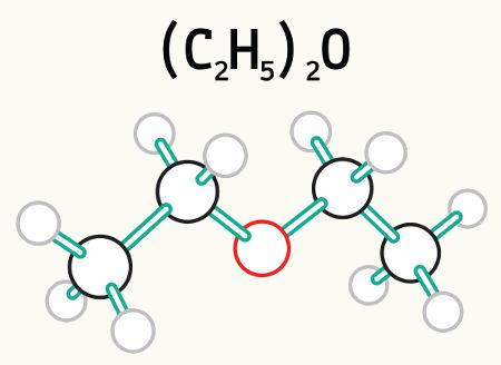 Os éteres são formados em reações de desidratação intermolecular de alcoóis