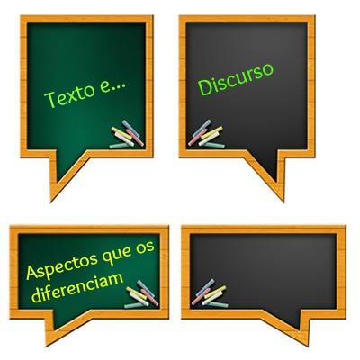 Aspectos específicos demarcam as diferenças entre texto e discurso